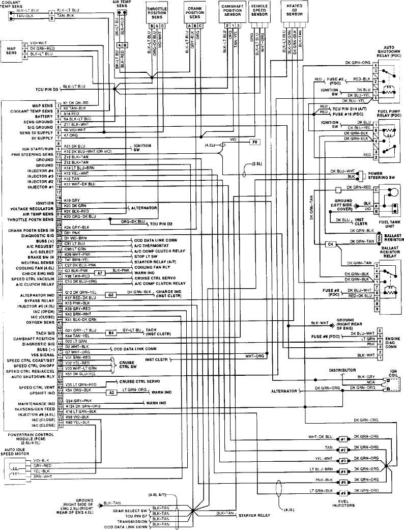 emission wiring diagram 2001 jeep cherokee wiring library 2001 Jeep Grand Cherokee Electrical Diagram wiring diagrams jeep cherokee grand cherokee grand wagoneer wrangler