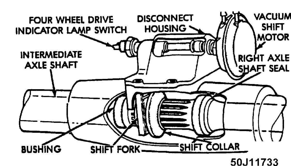 mopar manual transmission fluid