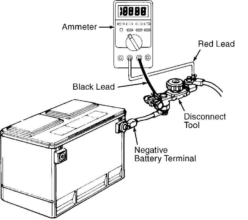 parasitic load explanation  u0026 test procedures    1993    jeep cherokee  xj     jeep cherokee