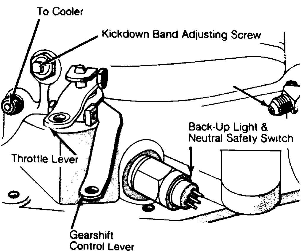 service manual  diagram of transmission dipstick on a 1997
