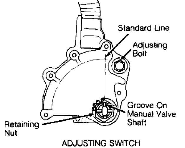 transmission servicing  t    1993    jeep cherokee  xj