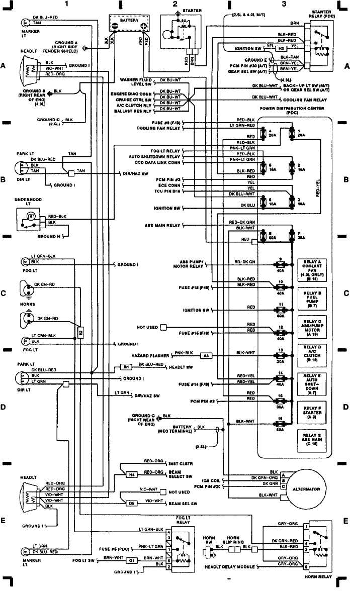 Wiring Diagrams 1993 Jeep Cherokee Xj E Cig Diagram