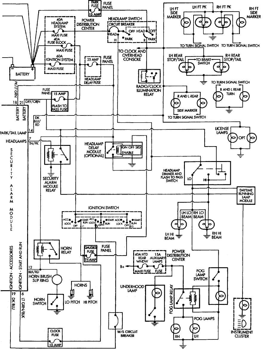 1993 jeep grand cherokee wiring diagram horn  jeep  auto