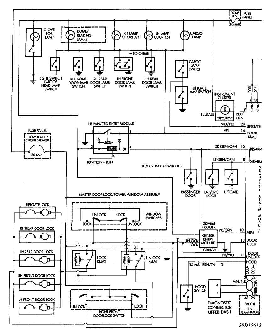 WIRING       DIAGRAMS       1993    Jeep Cherokee  XJ     Jeep