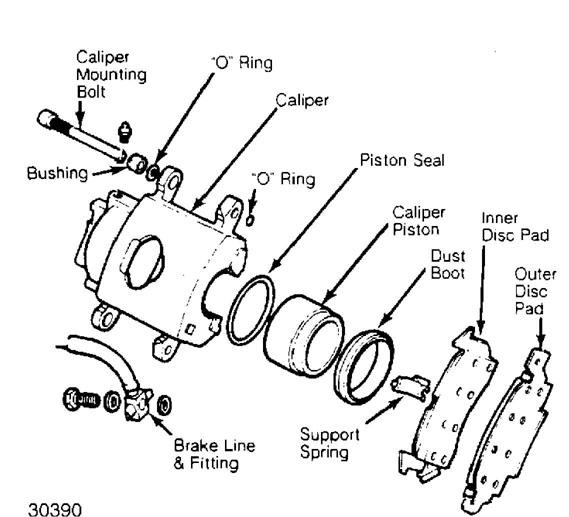 Brake System 1984