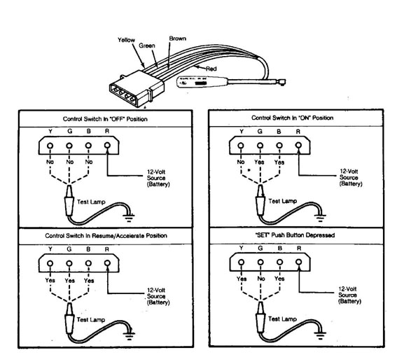 CRUISE CONTROL SYSTEM :: 1984 - 1991 :: Jeep Cherokee (XJ ... on jeep rear axle diagram, jeep undercarriage diagram, jeep front end diagram, jeep heater diagram, jeep chassis diagram, jeep cooling system diagram, jeep suspension diagram, jeep fuel system diagram,