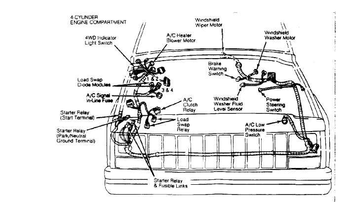 jeep grand cherokee trailer brake wiring diagram electrical component locator 1984 1991    jeep     electrical component locator 1984 1991    jeep