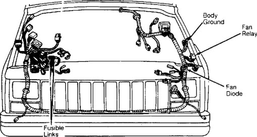 ENGINE COOLING FAN :: 1984 - 1991 :: Jeep Cherokee (XJ ... on cooling fan harness diagram, cooling system, cooling fan controls, cooling fan thermostat, cooling fan starter, cooling fan repair, cooling fan connector, cooling fan clutch, 3 position light switch diagram, cooling fan coil, cooling fan heater, 1997 honda civic cooling fan diagram, ac motor speed control circuit diagram, cooling fan assembly, engine diagram, cooling fan tools, cooling fan circuit breaker, cooling tower diagram, cooling fan radiator, cooling fan relay,