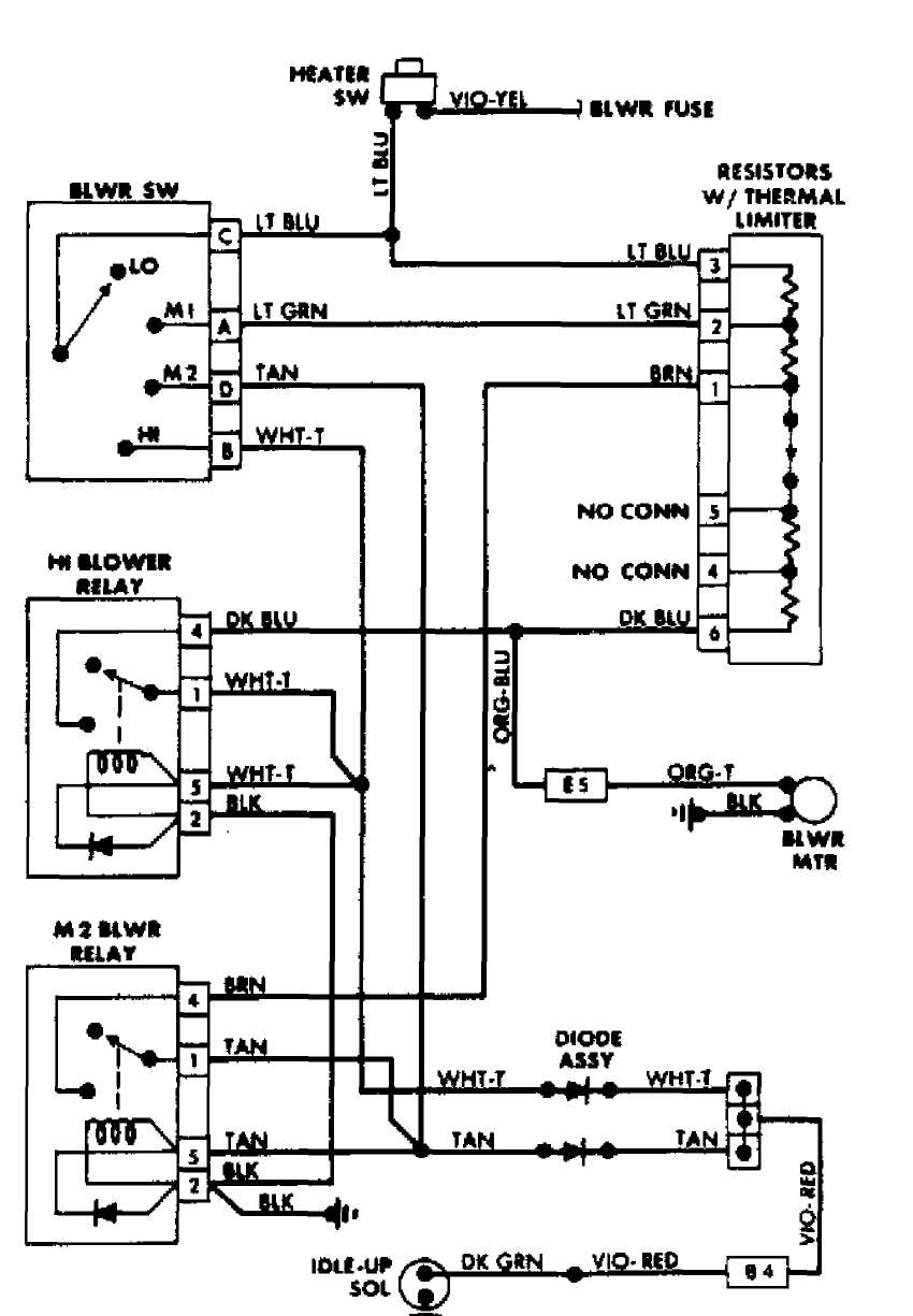 Jeep Comanche Wiring Diagram 1984 Search For Diagrams 1988 88 Heater Radio 90 1989 Wrangler