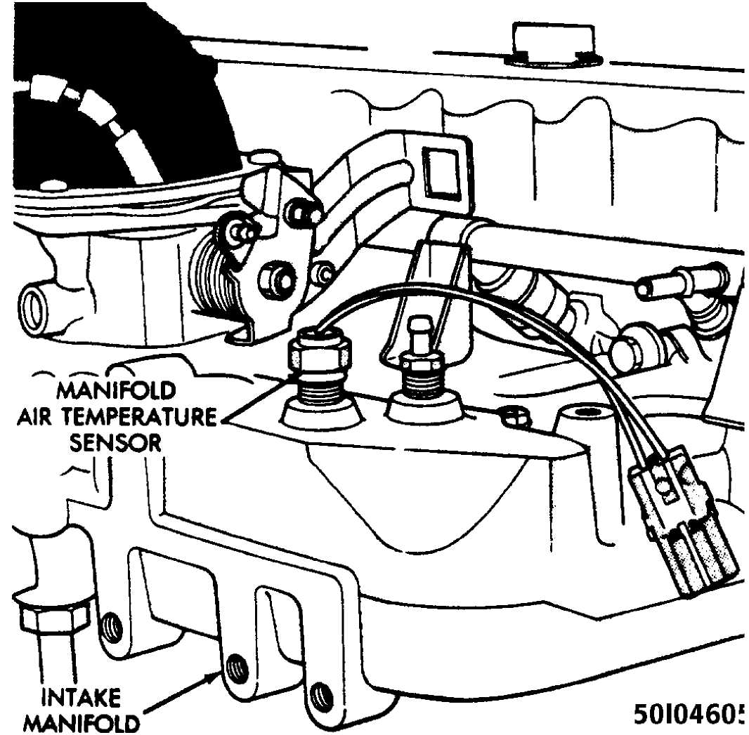 89 Jeep Wrangler Vacuum Line Diagram Additionally 95 Jeep Cherokee
