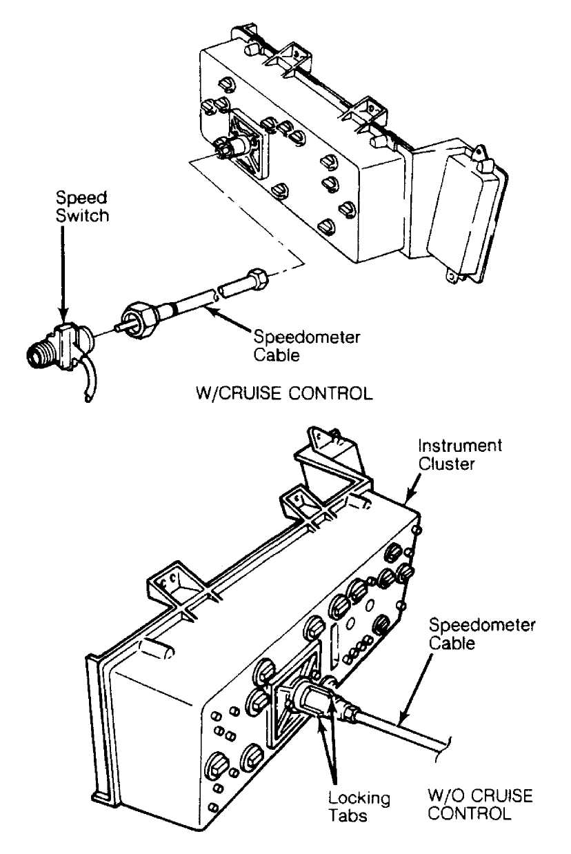 Instrument Panel - Standard    1984