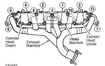 40L six :: 1993 :: Jeep Cherokee (XJ) :: Jeep Cherokee :: Online