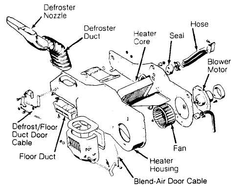Heater System 1993 Jeep Cherokee Xj Jeep Cherokee